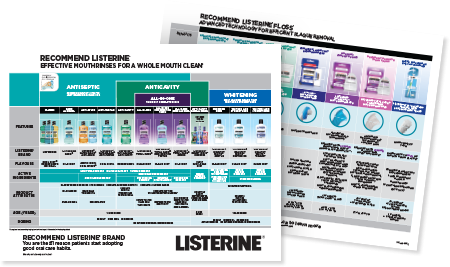 LISTERINE® product charts