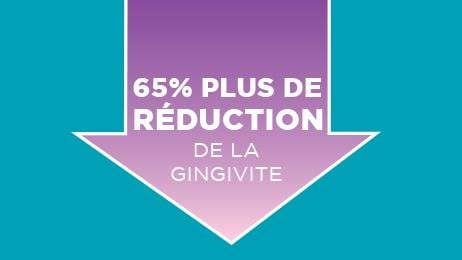 Reduction in gingivitis
